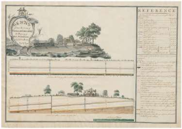Sections of Elsecar colliery, the property of Earl Fitzwilliam