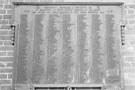 First World War Memorial, Sanderson Brothers and Newbould, Attercliffe Steel Works, Newhall Road